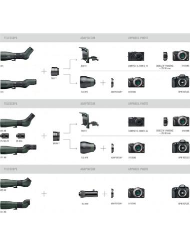 Raccord photo Reflex TLS-APO pour longues-vues modulaires ATX 65 - 85 - 95 mm