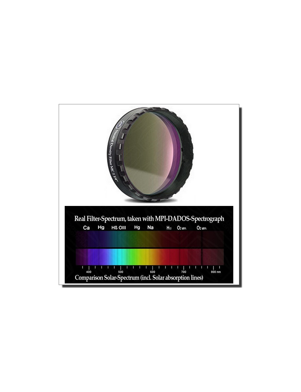 Filtre ND0.9 neutre 12.5% - 31,75 mm